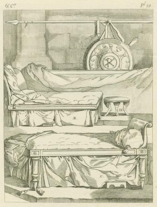 Roman Beds